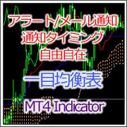 MTP_Ichimoku_Alertを購入