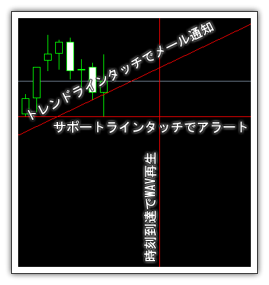 MTP_LineAlerterUnifyの購入